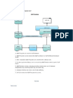 ABAP General Information