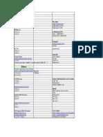 Google Hacking Database pdf | Web Server | Apache Http Server