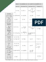 Formulario+Cuerpos+Geométricos