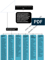 La Organización de los Estados Americanos - OEA