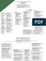 Modelos Conductulaes y Congnoscitivos Sociales