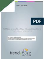 Visibilité des candidats déclarés à la présidentielle 2012 - du 31/10 au 6/11