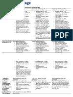 GMAC Mortgage HAFA Eligibility Matrix