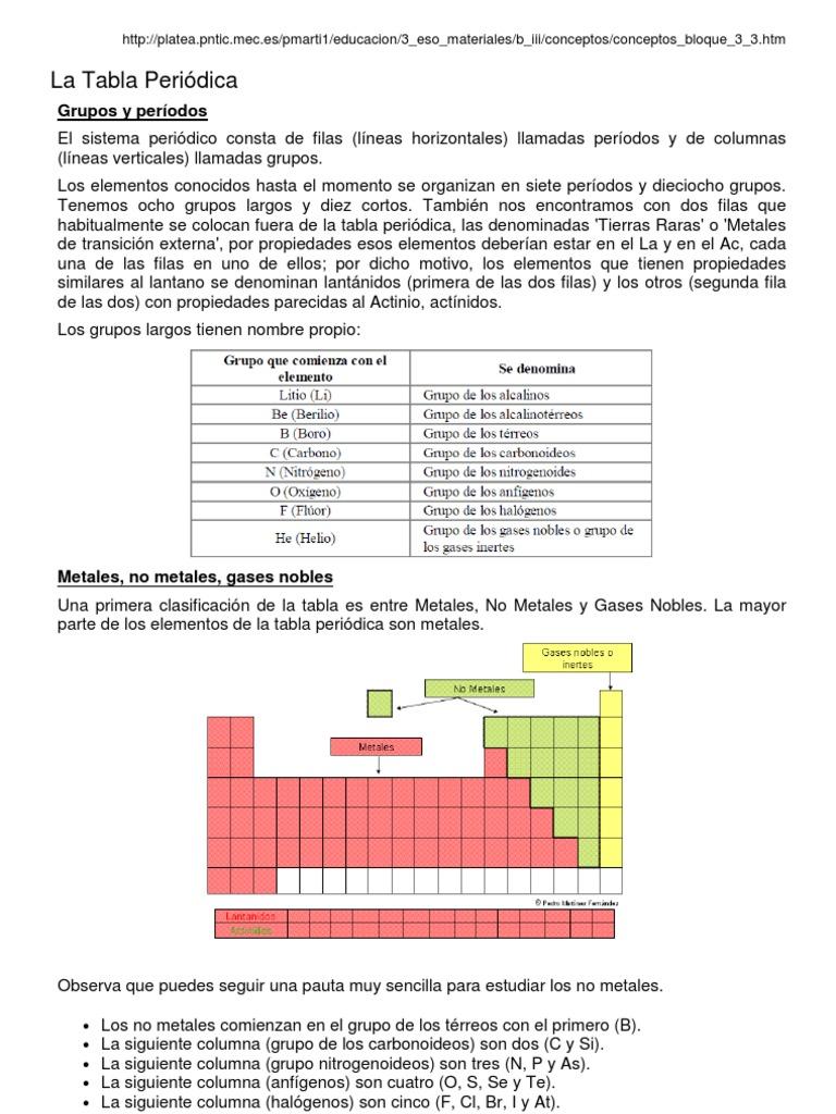 la tabla peridica - Tabla Periodica Metales No Metales Gases Nobles
