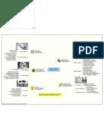 Mapa Mental - Design Thinking - Fases e Métodos