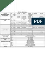 A-10C Key Command List