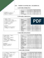 Clausura 2011 POSICIONES al 11/11