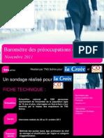 Baromètre des préoccupations des Français - novembre 2011
