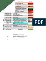UBS_DATES_short