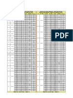 Tabela de tubos Schedule - aço carbono