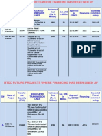 Dev Plan January 2011-02