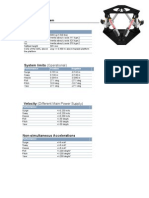 6 Eksenli Hareketli Platform TeknikSartname