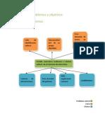 Análisis de problemas y objetivos del proyecto
