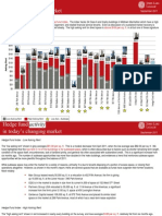Hedge Fund Report - 092011
