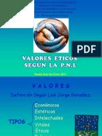 Valores Eticos Segun La p.n.l.