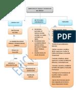 Ministerio de Trabajo y Promocion Del Empleo-mapa