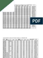 Income Tax 11.12