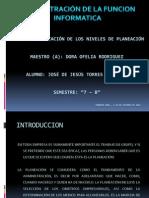 AFI Niveles de Aplicacion
