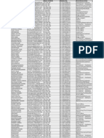 Sample Data Hyderabad