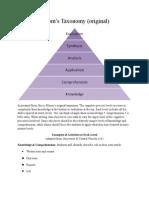 Bloom's Original & Revised Taxonomy Pyramids