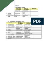 DOC Apoio - RAM e Matriz de Comunicação