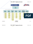 ITIL Cobit Mapping