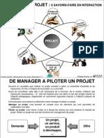 CoursMgtProjOffice