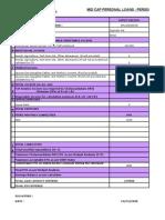 MPSE Format
