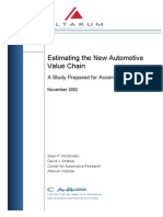 Automotive Value Chain Global 2000