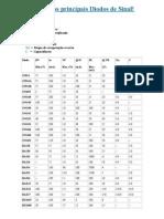 Tabela Dos Principais Diodos de Sinal
