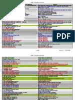 7375791-ABAP-Sheet