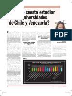 ¿Cuanto cuesta estudiar en Chile y Venezuela?