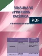 Adrenalin A Natural vs Racemica