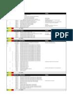 Exemplo de planilha de avaliação LEED