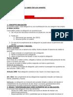 Apuntes Civil II Definitivos Cotejados Con Temario Uned