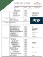 Mahindra Group Companies