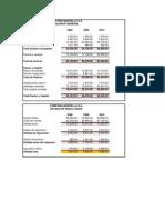 Sistema Dupont en Excel