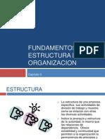 Fundamentos de La Estructura de La Organizacion 2011-2