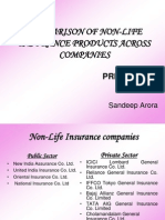 20702590-Non-Life-Insurance-Ppt