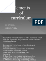 Ppt in Elements of the Curriculum