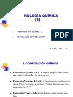 Petrolog quim [8]