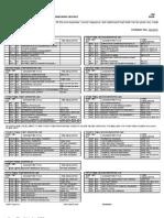 ChE 2008 Curriculum