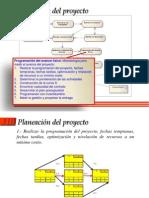 Ingenieria de Software i.03.4.Planeacion Proyecto2