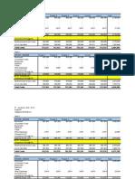 Budget Template-Center Grant