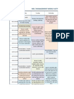 GTF - MD Time Management and Key Activities