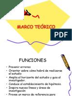 Cap III Marco Teórico