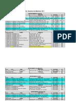 Sedes Fines 2011