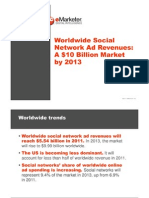 Worldwide Social Network Ad Revenues