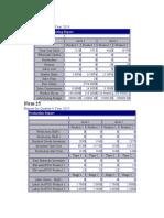 Report Q4-2013