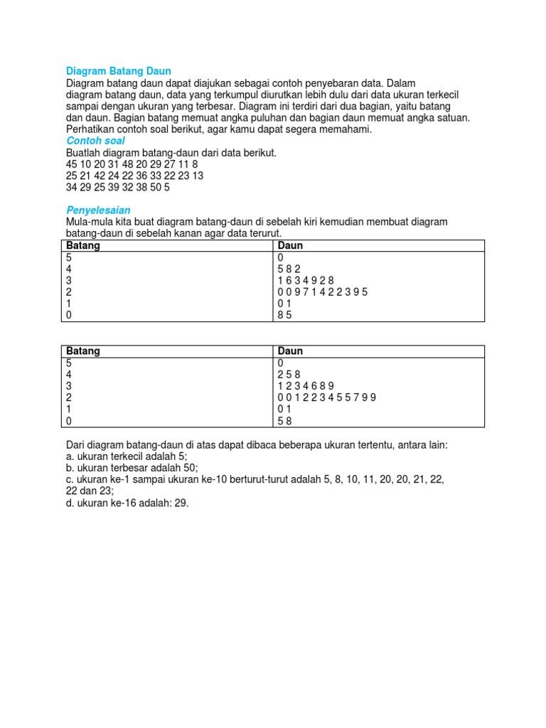 Diagram batang daun ccuart Image collections